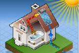 Vida Util del Calentador de Agua Solar