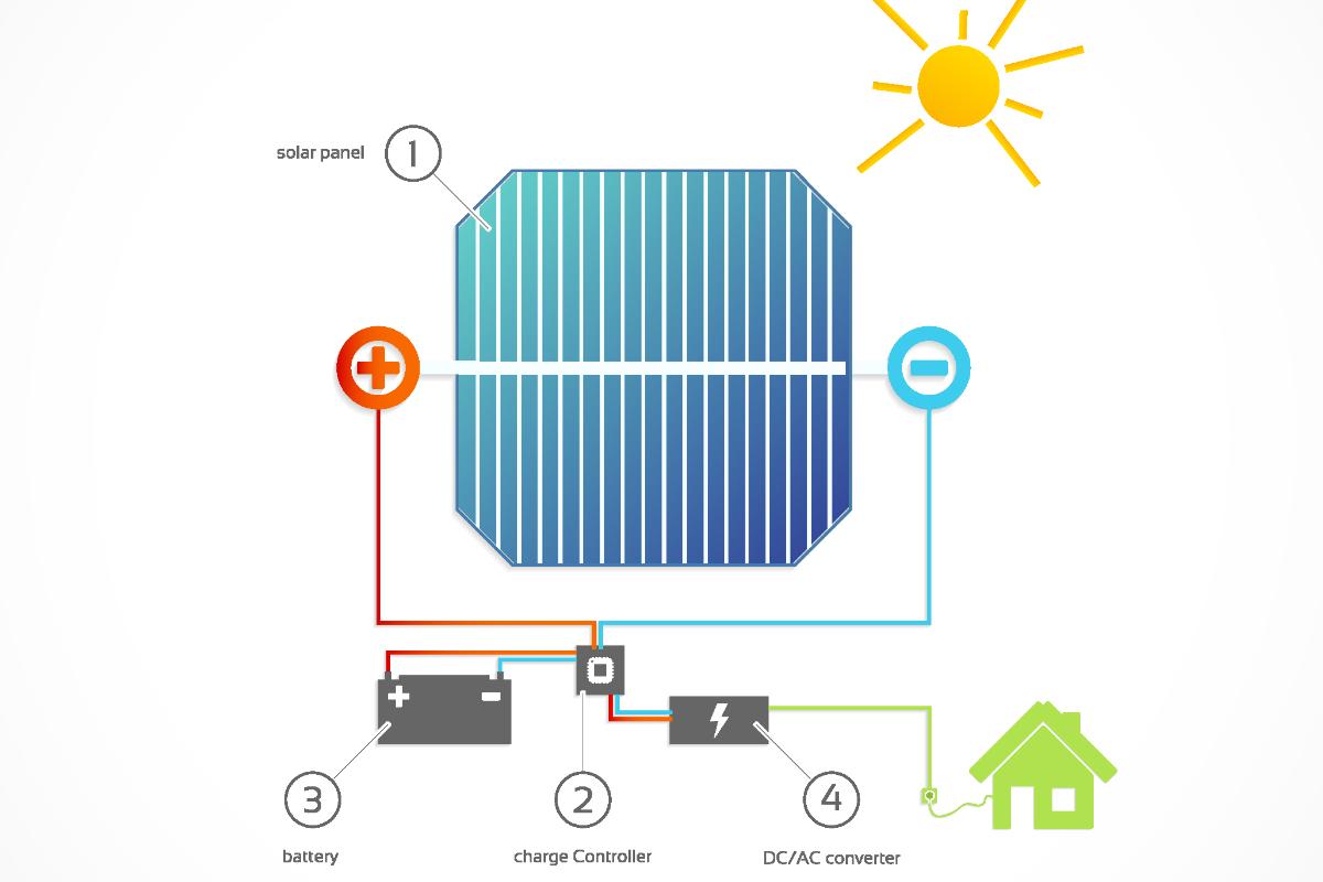 almacenar energia electrica