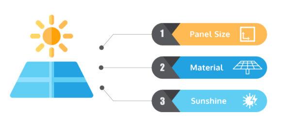 Energia solar en casas de campo