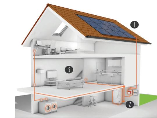 Cuál es el funcionamiento de la energia solar fotovoltaica