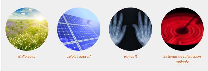 energia radiante ejemplos